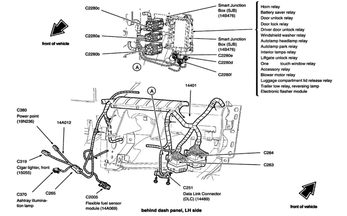 Horn and Cruise Control Stopped Working?: the Horn and