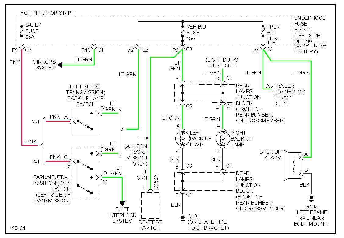hight resolution of wiring diagram for 2000 gmc yukon wiring librarygmc sierra reverse light problem hello i have a