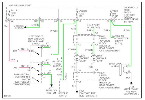 small resolution of wiring diagram for 2000 gmc yukon wiring librarygmc sierra reverse light problem hello i have a