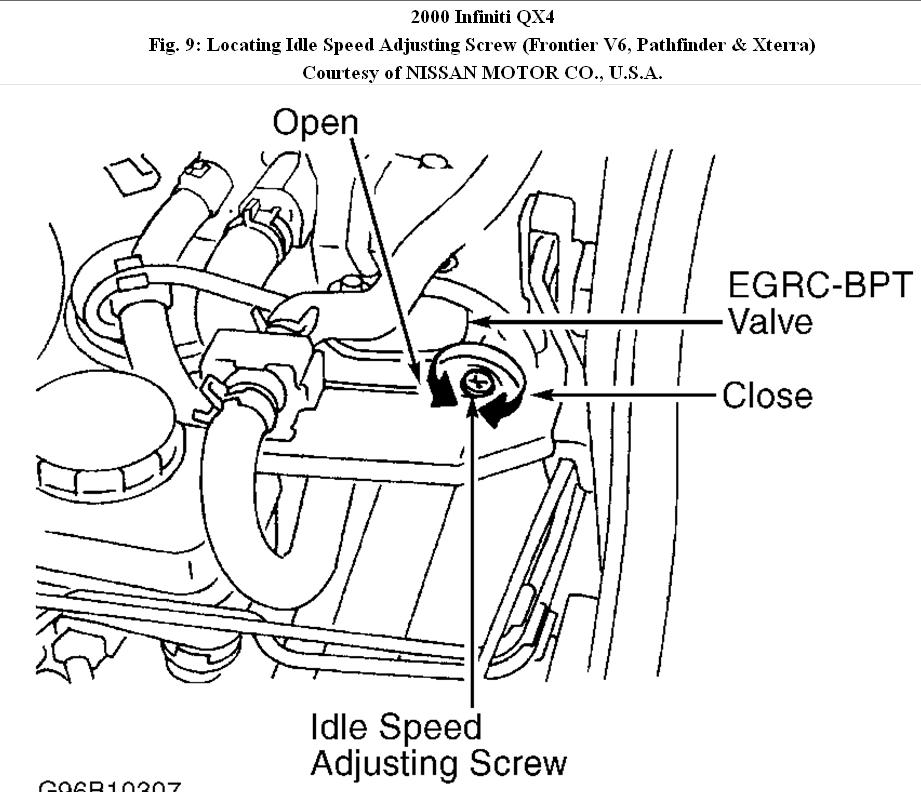 Service manual [How To Relearn The Idle 2000 Infiniti Qx
