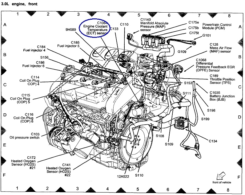 How Many Coolant Sensor Are There?: I Can Locate the