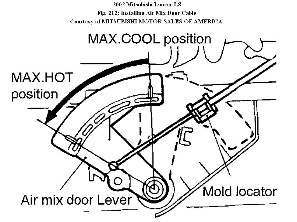 Service manual [2002 Mitsubishi Lancer Blend Door Removal