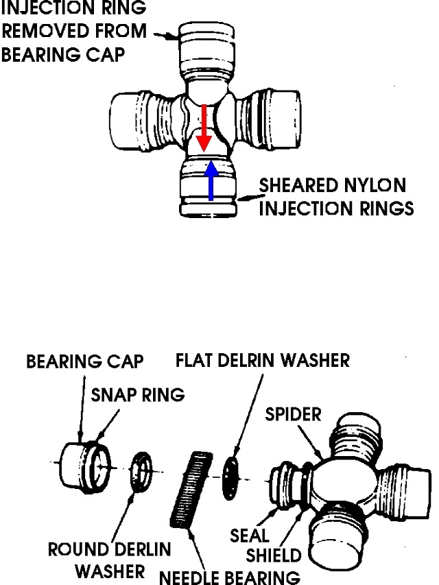 Vibration When Driving That Gets Worse When Transmission