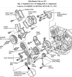 2002 honda odyssey diagram search wiring diagram 2007 honda odyssey alternator wiring diagram [ 906 x 878 Pixel ]