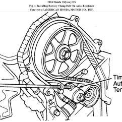 2010 Elantra Timing Belt Diagram Lan Cable Wiring 2006 Hyundai Entourage Engine Html