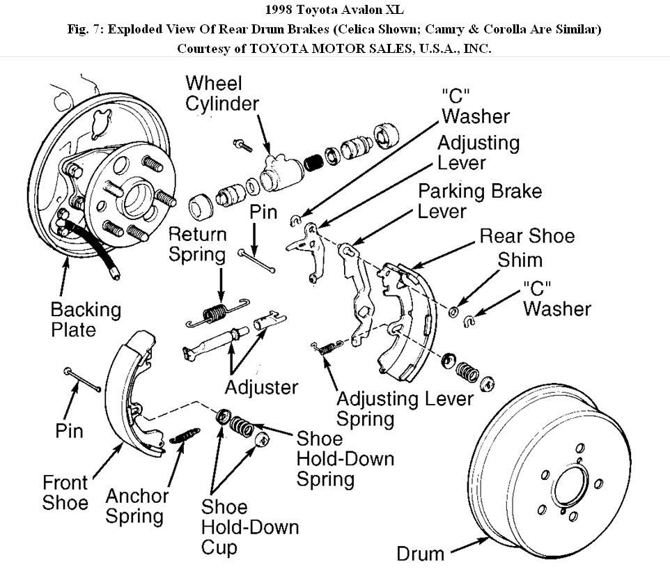 Brake Shoes: How to Remove the Rear Brake Drums on a