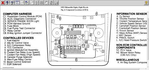 small resolution of 1996 oldsmobile cutl ciera fuse box diagram 1996 pontiac 1996 oldsmobile 88 fuse box location 1996