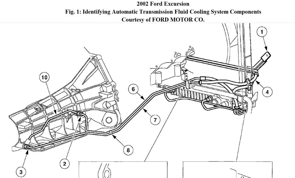 medium resolution of automatic ford identification transmission diagram