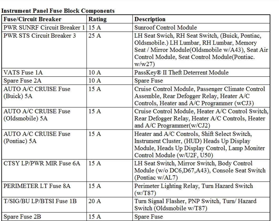 oldsmobile fuse block diagram - wiring diagram options draw-deck -  draw-deck.studiopyxis.it  pyxis