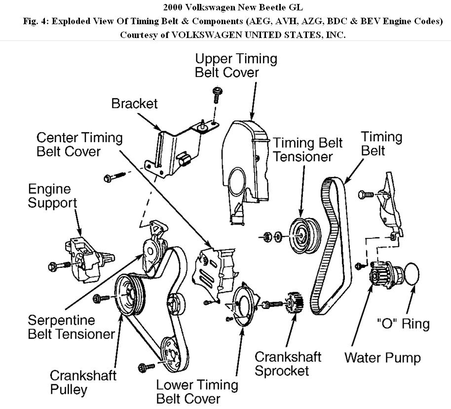 vw beetle wiring diagram 2000 evinrude etec how to change the cambelt on a 4 cyl 2 0litre thumb