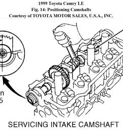correct camshaft timing marks after removal of camshafts 2002 nissan altima 2 5 engine timing marks diagram engine timing marks diagram [ 1293 x 805 Pixel ]