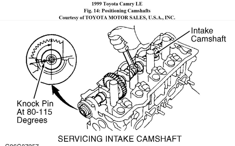 medium resolution of correct camshaft timing marks after removal of camshafts 2002 nissan altima 2 5 engine timing marks diagram engine timing marks diagram