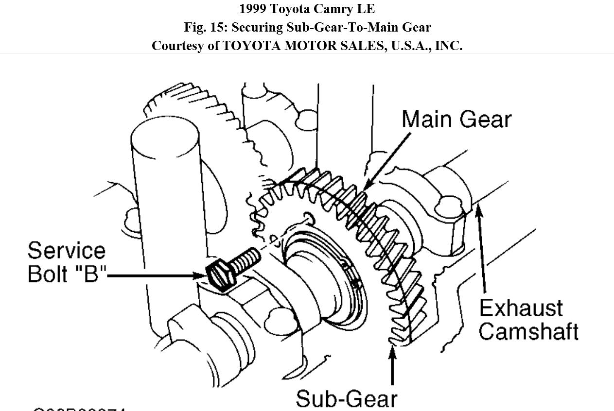 toyotum 3 4 engine diagram repair guides wiring diagrams wiring MGB Valve Large Head toyota camry 2 4 twin cam engine diagram wiring library gm quad 4 engine 2 4 twin cam engine diagram