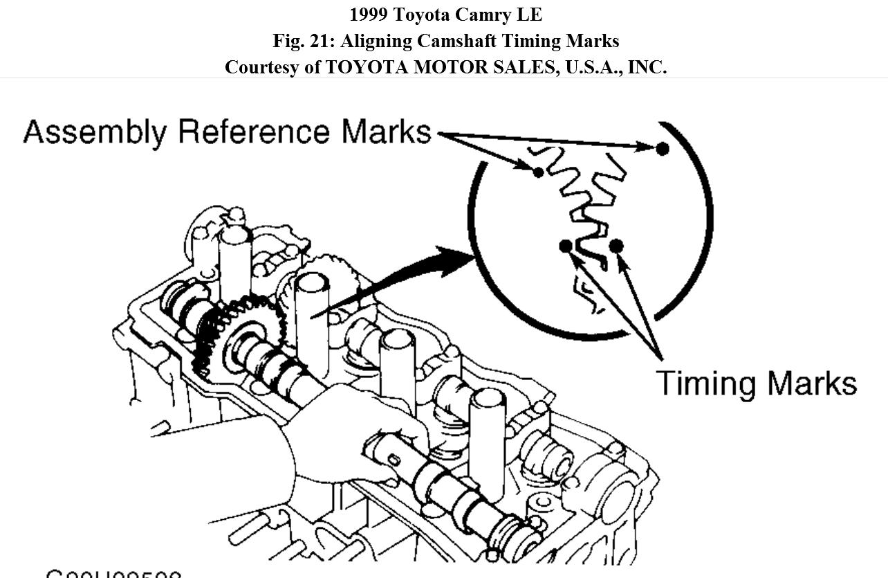 Camshaft Timing Marks?: My Car Has the 2.2 Liter 5 SFE