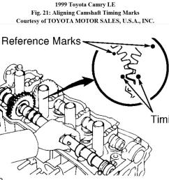 thumb correct camshaft timing marks after removal of camshafts thumb 1996 toyota camry engine timing diagram  [ 1284 x 835 Pixel ]