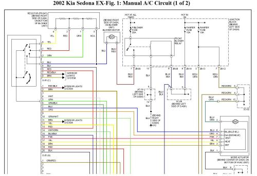 small resolution of 2005 sorento ac diagram wiring diagrams wni 2005 sorento ac diagram