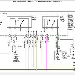 Daewoo Lanos Wiring Diagram Ford Galaxy Mk2 2000 Engine Mitsubishi Mirage
