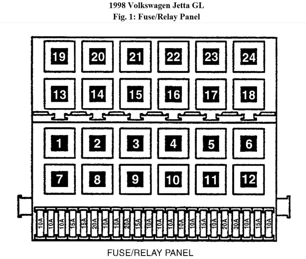 medium resolution of 98 jetta fuse box diagram content resource of wiring diagram u2022 1997 vw jetta fuse
