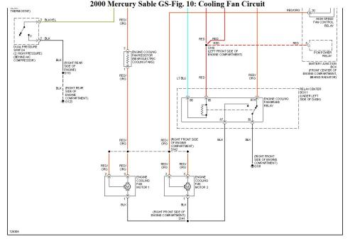 small resolution of 2001 mercury sable cooling fan wiring diagram wiring diagram view 2001 mercury sable cooling fan wiring diagram