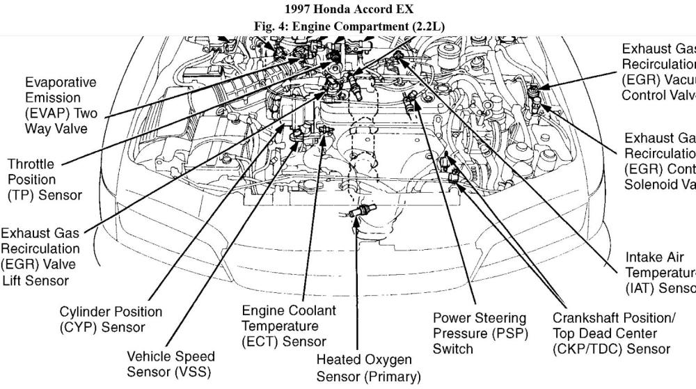 medium resolution of honda 2 4 engine diagram wiring diagram detailed 1999 honda odyssey engine diagram 1992 honda accord