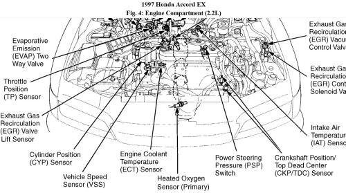 small resolution of honda 2 4 engine diagram wiring diagram detailed 1999 honda odyssey engine diagram 1992 honda accord