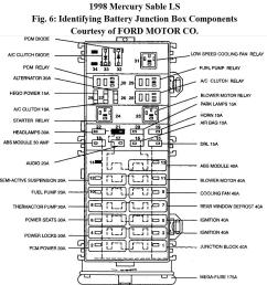 2000 mercury sable fuse box wiring diagram for you 2001 ford taurus fuse box diagram 2000 [ 937 x 882 Pixel ]