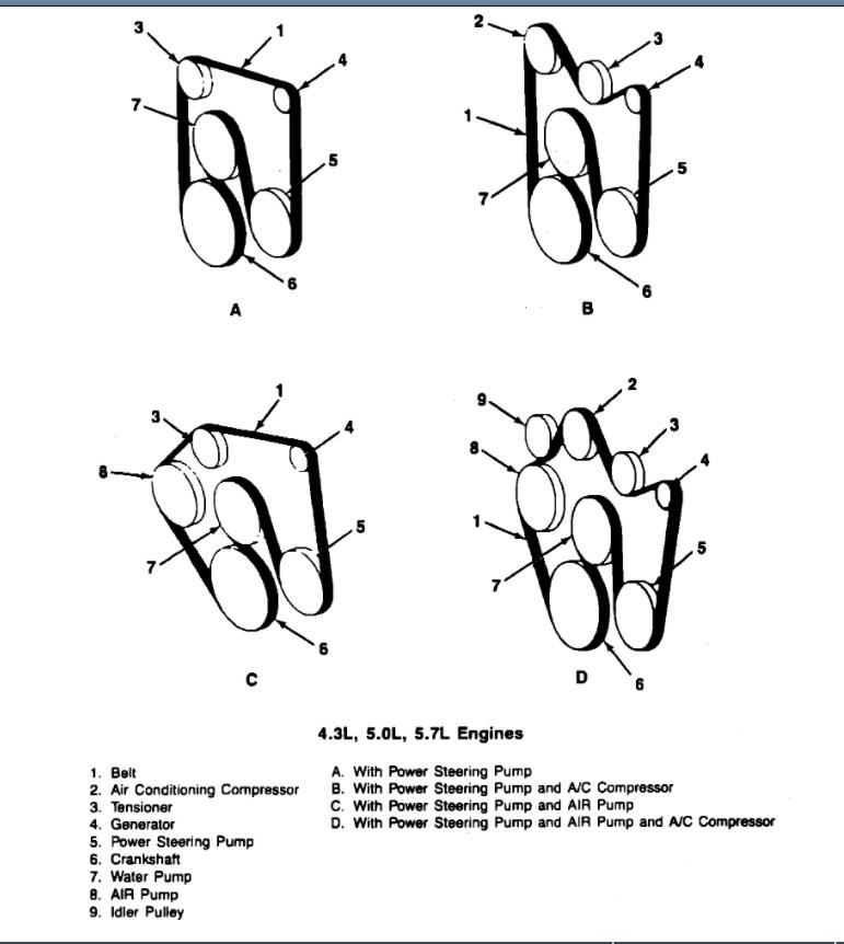 Serpentine Belt Installation Diagram Needed: Don't Know