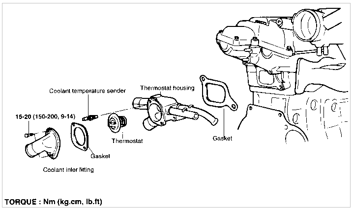 2005 Hyundai Tiburon Engine Diagram. Hyundai. Wiring