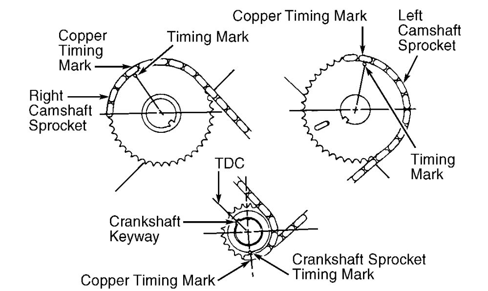 Timing Marks/ Timing Alignment: I Am Looking for a Diagram