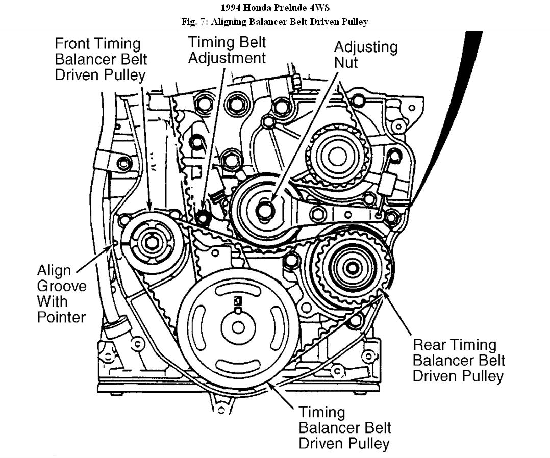 Service manual [How To Replace Timing Belt 1997 Honda