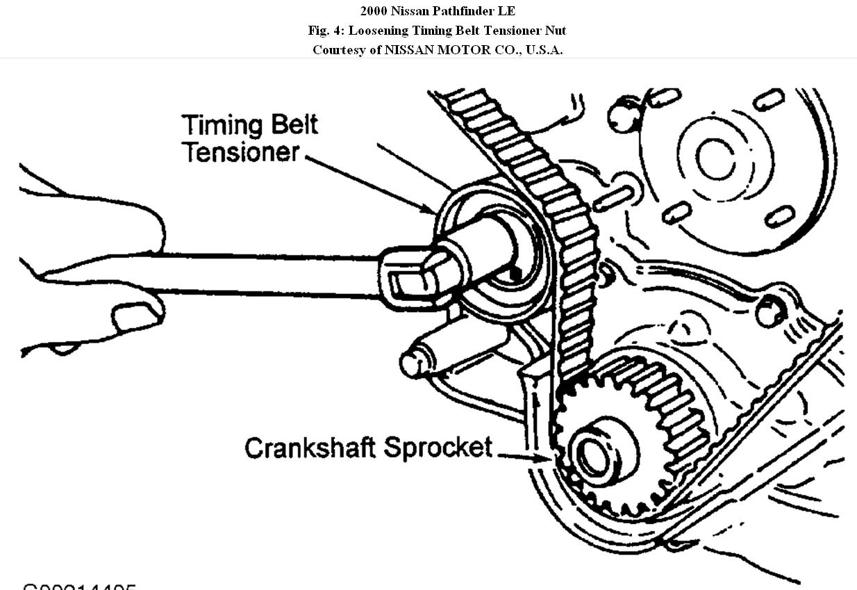 holden astra timing belt diagram mitsubishi canter wiring 2003 nissan xterra not lossing