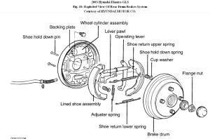 Replacing Rear Wheel Stud in Hyundai Elantra