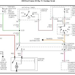 2000 Ford Taurus Alternator Wiring Diagram Connection Diagrams Carsut Understand Cars And