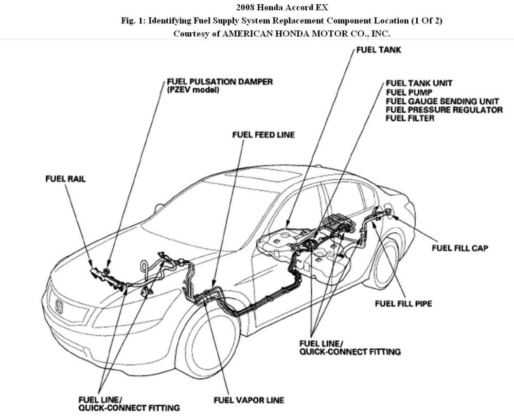 medium resolution of honda accord fuel line diagram besides honda accord fuel filter evap system diagram on 99 honda accord engine diagram fuel lines