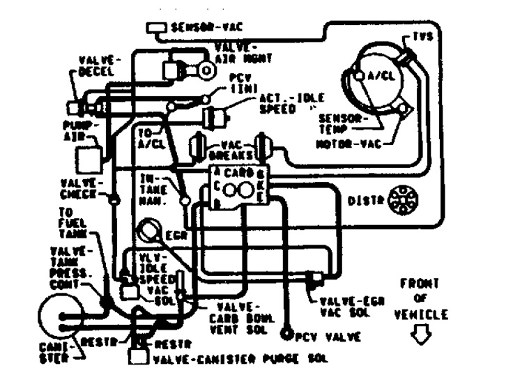 87 Chevy Celebrity Fuse Box Diagram : 35 Wiring Diagram
