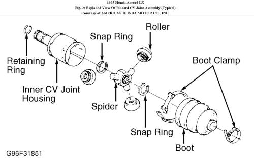small resolution of 2011 acura tsx fuse diagram