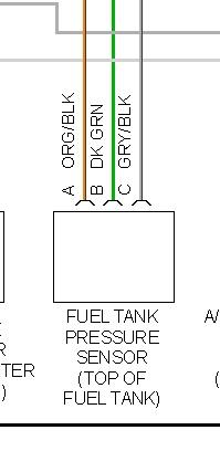 98 Pontiac Sunfire: Location of Fuel Tank Sensor on a 98