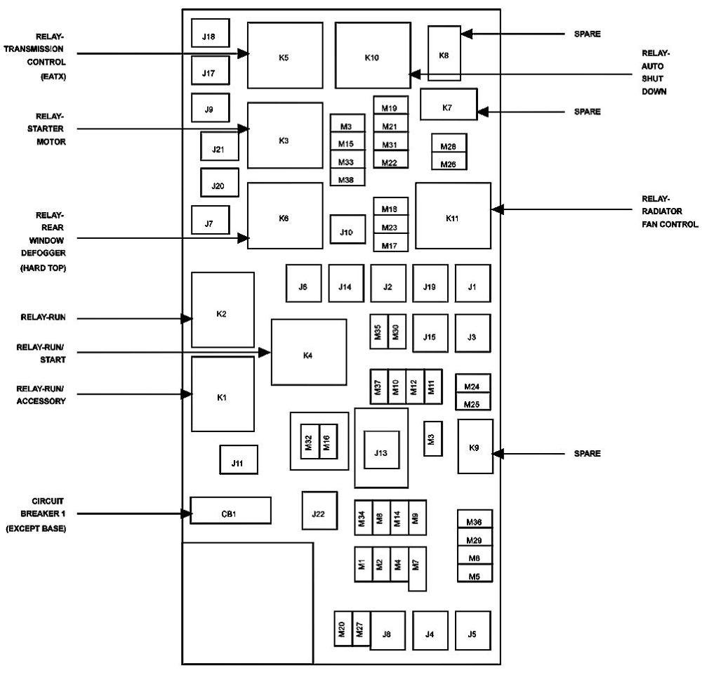 medium resolution of jeep tj fuel pump wiring wiring diagram name jeep tj fuel pump relay fuse jeep tj fuel pump wiring
