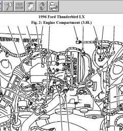95 ford thunderbird engine diagram wiring diagram user 1996 ford thunderbird engine diagram wiring diagram expert [ 1350 x 638 Pixel ]