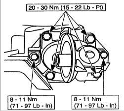 Oil Pump: Replace Oil Pump How Can I Replacet0he Oil Pump
