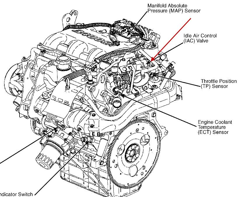 [DIAGRAM] 1997 Pontiac Transport Engine Diagram FULL