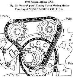 timing chain marks four cylinder front wheel drive automatic i thumb twin cam engine diagram 2  [ 1026 x 815 Pixel ]