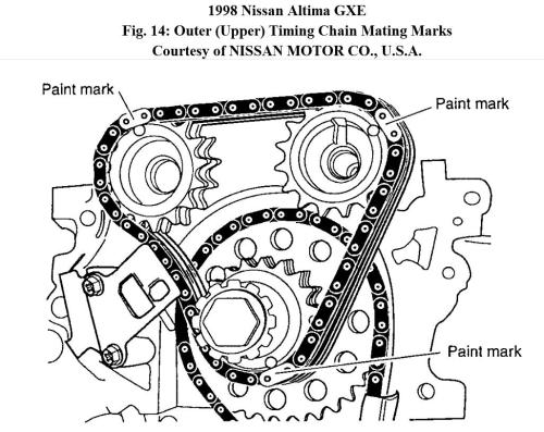 small resolution of timing chain marks four cylinder front wheel drive automatic i thumb twin cam engine diagram 2