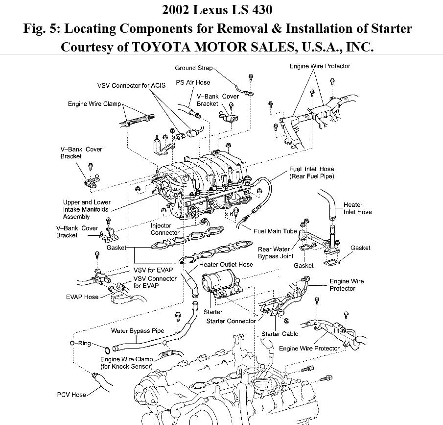 Wiring Diagram 2002 Tls 2002 Engine Diagram ~ Elsavadorla