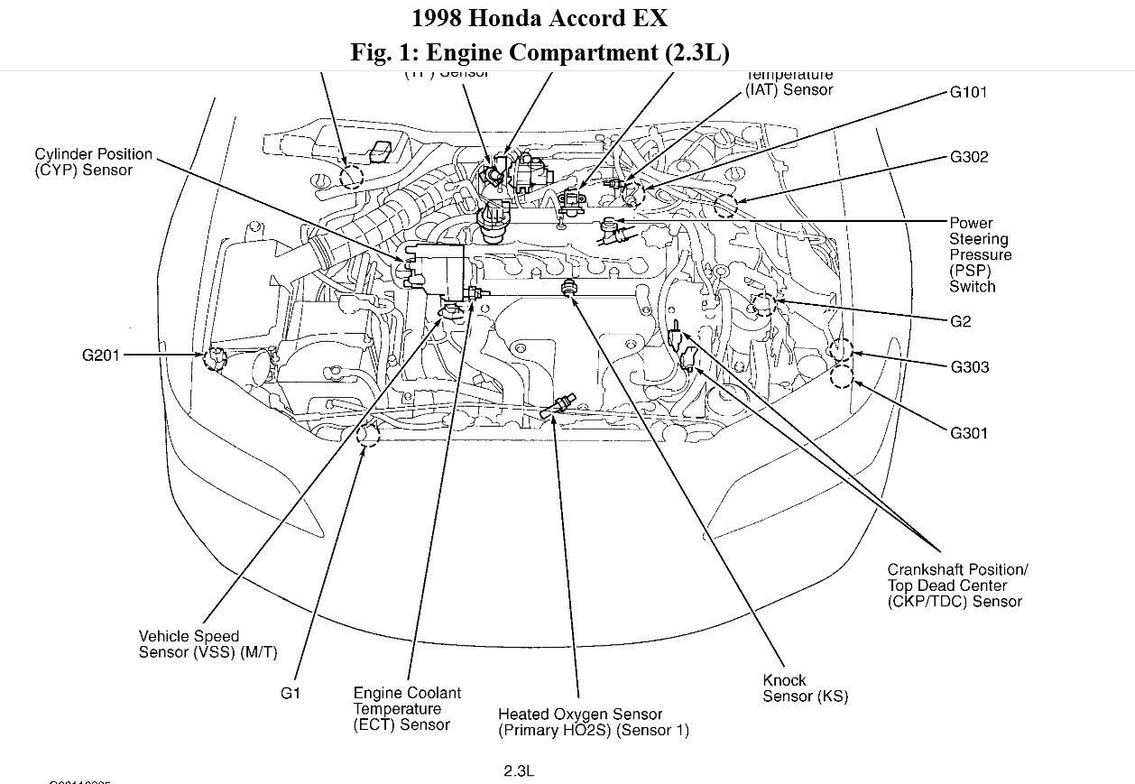 1996 honda accord engine diagram 24v thermostat wiring cooling system great installation of third level rh 2 17 11 jacobwinterstein com exhaust 2011
