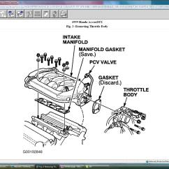 1991 Honda Civic Ignition Wiring Diagram 4 Pin Relay Switch Accord Wire