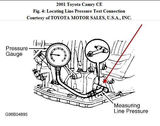Proper Torque Converter Install: I Recently Rebuilt the