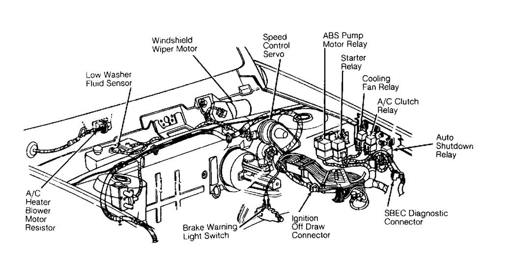 1991 plymouth acclaim wiring diagram