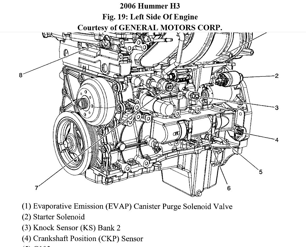 Jaguar X Type Engine Diagram Knock Sensor
