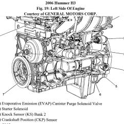 2006 Hummer H3 Parts Diagrams 1968 Ford F100 Wiring Diagram Engine 5 Cykinder Auto